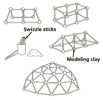 model structures