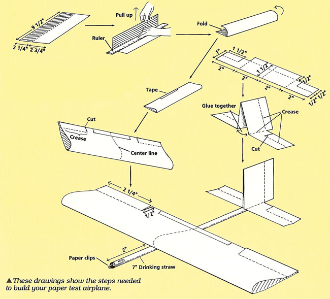These drawings show the steps needed to build your paper test airplane