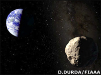 potentially hazardous asteroid approaching Earth
