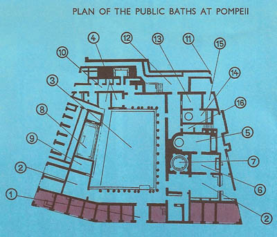 plan of the public baths at Pompeii