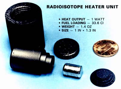 radioisotope heater unit