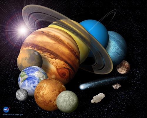 main objects in the solar system