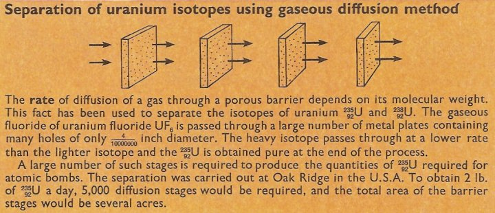 uranium isotope separation by diffusion