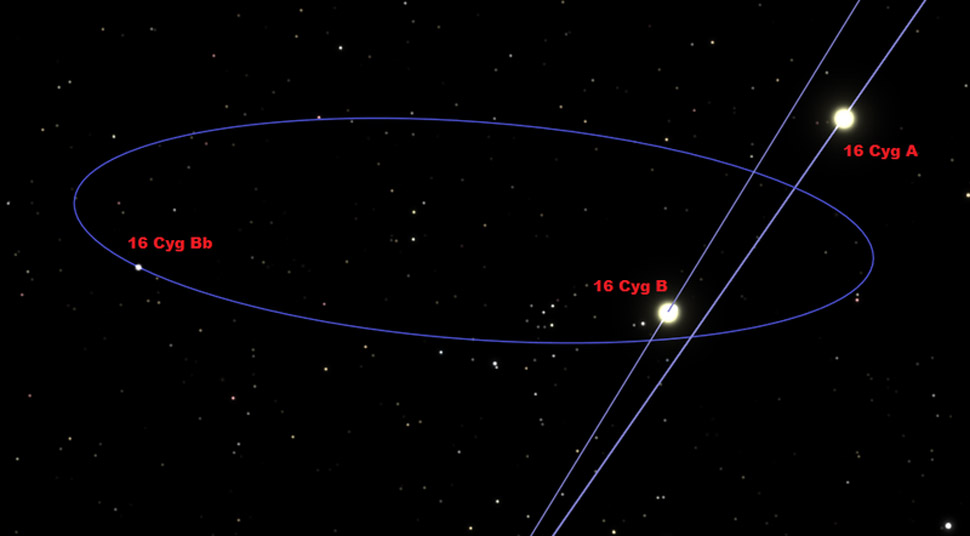 The orbits of the 16 Cygni system