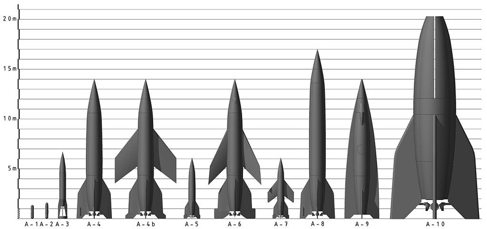Aggregate series rockets