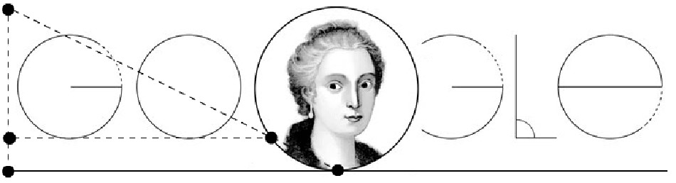 Google doodle of Marie Agnesi and the curve named after her