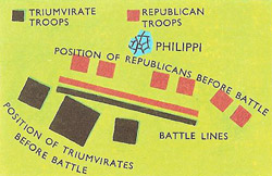 Diagram        of the battle of Philippi