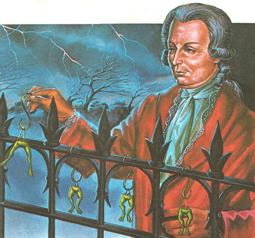 Galvani's experiment with frogs' legs in a thunderstorm