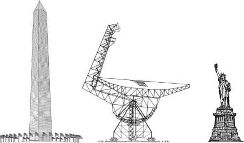 Green Bank Telescope compared to the Washington Monument and Statue of Libert