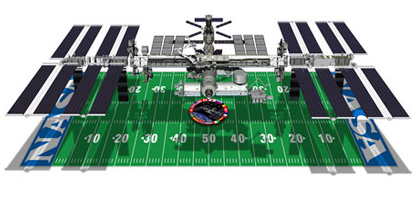 Size comparison of ISS and an American football field