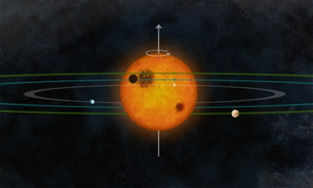 Kepler-30 and its planetary system