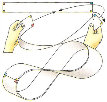 How to make a Mobius band