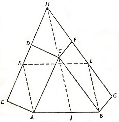 Diagram illustrating Pappus's theorem