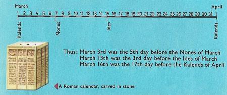 Roman Calendar.Roman Calendar Money Weights And Measures