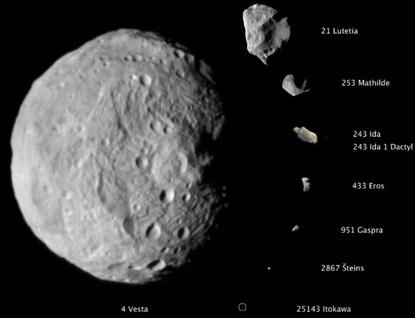 Vesta compared with other asteroids