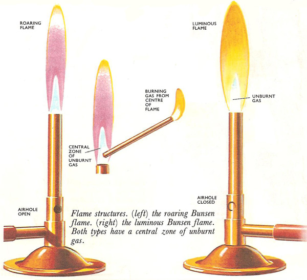 Flame structures