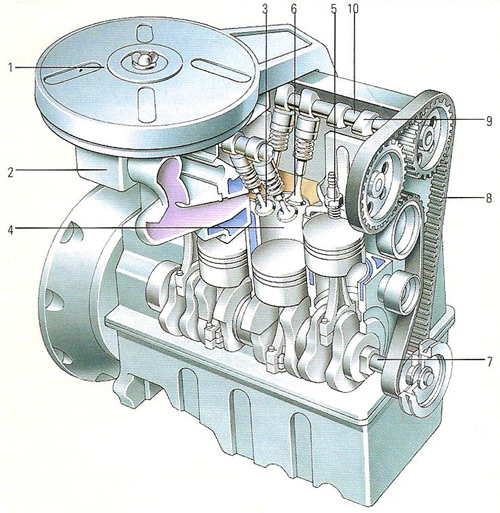 internal combustion engine jpg