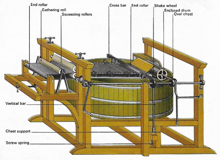 first papermaking machine