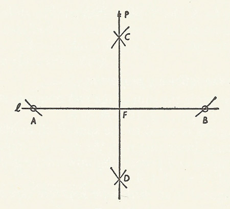 construction of a perpendicular