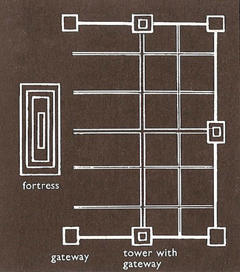 plan of Cuzco