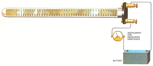 platinum resistance thermometer