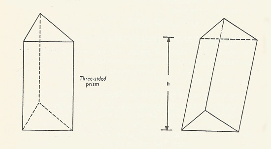 A right three-side prism (left) and oblique prism (right)