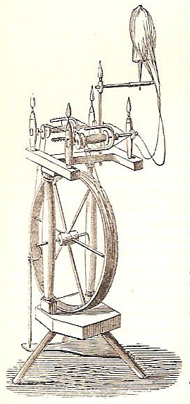 two-handed spinning wheel