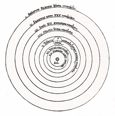 Model of the solar system according to Copernicus