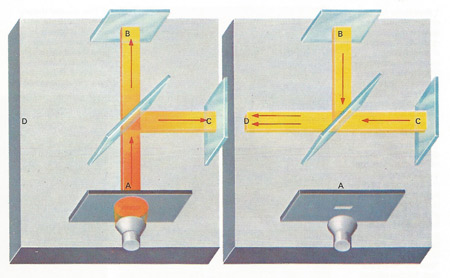 Michelson-Morley_experiment