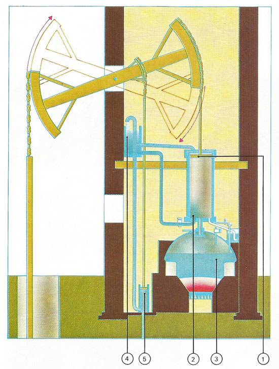 Thomas Newcomen's atmospheric engine