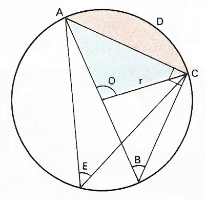 Angles subtended by the same arc are equal