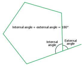internal and external angles of a polygon