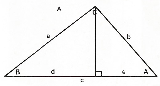 labeled triangle