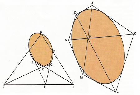 The principle of duality in geometry