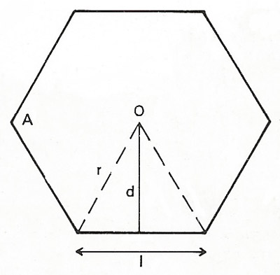 regular polygon