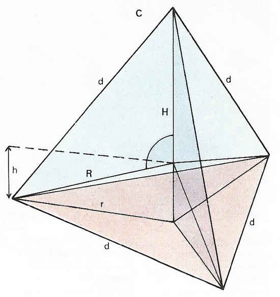 Regular hedron