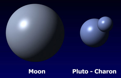 relative sizes of the Moon, Pluto and Charon