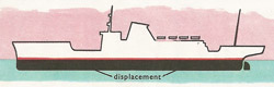 displacement of a ship