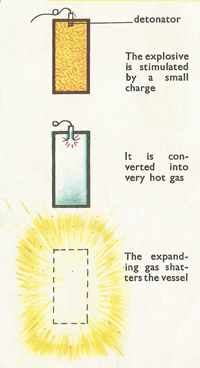 Stages of an explosion