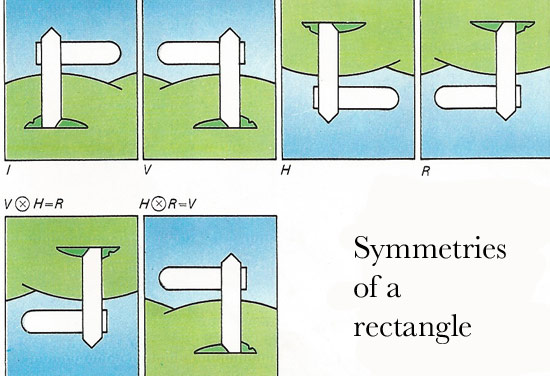 symmetries of a rectangle