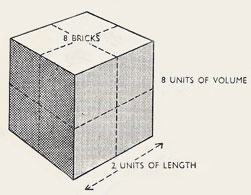 A cube with a side length of 2