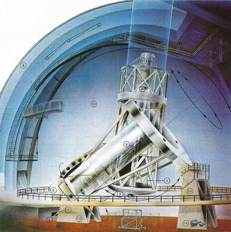 Hale Telescope labeled