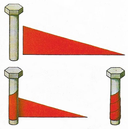 screw resembles an inclined plane
